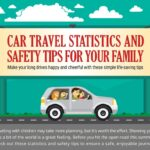 Child-Travel-Safety-Tips-Statistics-Nb-1